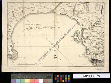 Plan d'Alger et de sa baie en 1775