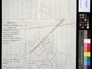 Plan du château fort de San Andrés d'Oran
