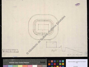 ESPAÑA. Ministerio de Educación, Cultura y Deporte. Archivo General de Simancas.