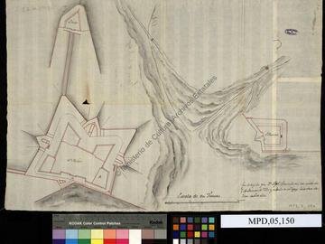 Plan des châteaux forts de San Felipe, de San Fernando et de San Carlos d'Oran