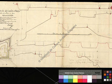 Plan et profils du château fort de San Felipe d'Oran