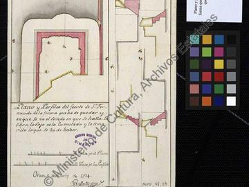 Plan et profils du château fort de San Felipe avec l'indication du projet de remaniement