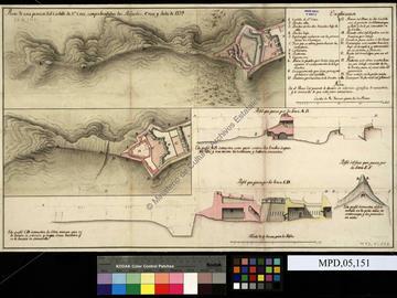 Plan et coupe d'une portion du château fort de Santa Cruz d'Oran