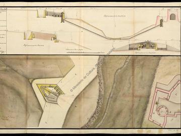 Plan et coupe de la redoute de San Pedro d'Oran