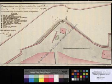 Plan d'une partie de l'enceinte intérieure d'Oran, près de la porte de Canastel