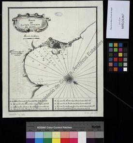 Plan de la baie et du port d'Alger