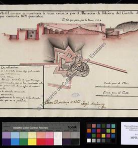 Plan et profil du château de San Andrés avec l'indication des dégats causés par l'explosion d'une poudrière en 1769