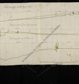 Profils du château de San Felipe et forts de San Fernando et de San Carlos